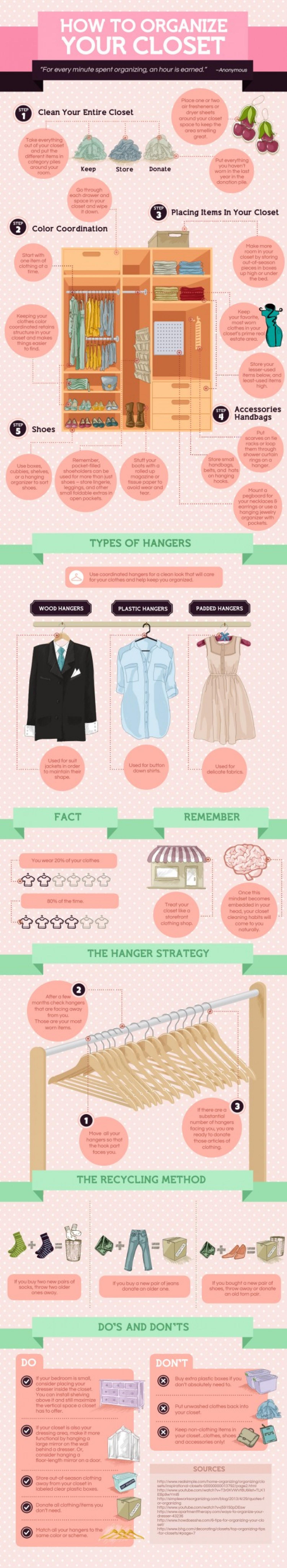 how-to-organize-your-closet_526fd07372301_w1500