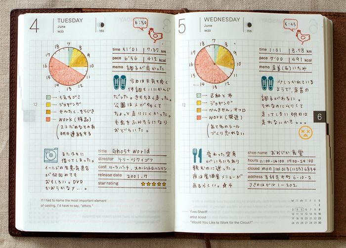 hobonichi-what-an-incredibly-organized-visually-striking-planner-page-i-particularly-love-the-clock-pie-chart-and-the-little-chicken-at-the-upper-corner.-just-image-no-link